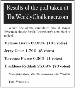 Poll results St. Pete police chief