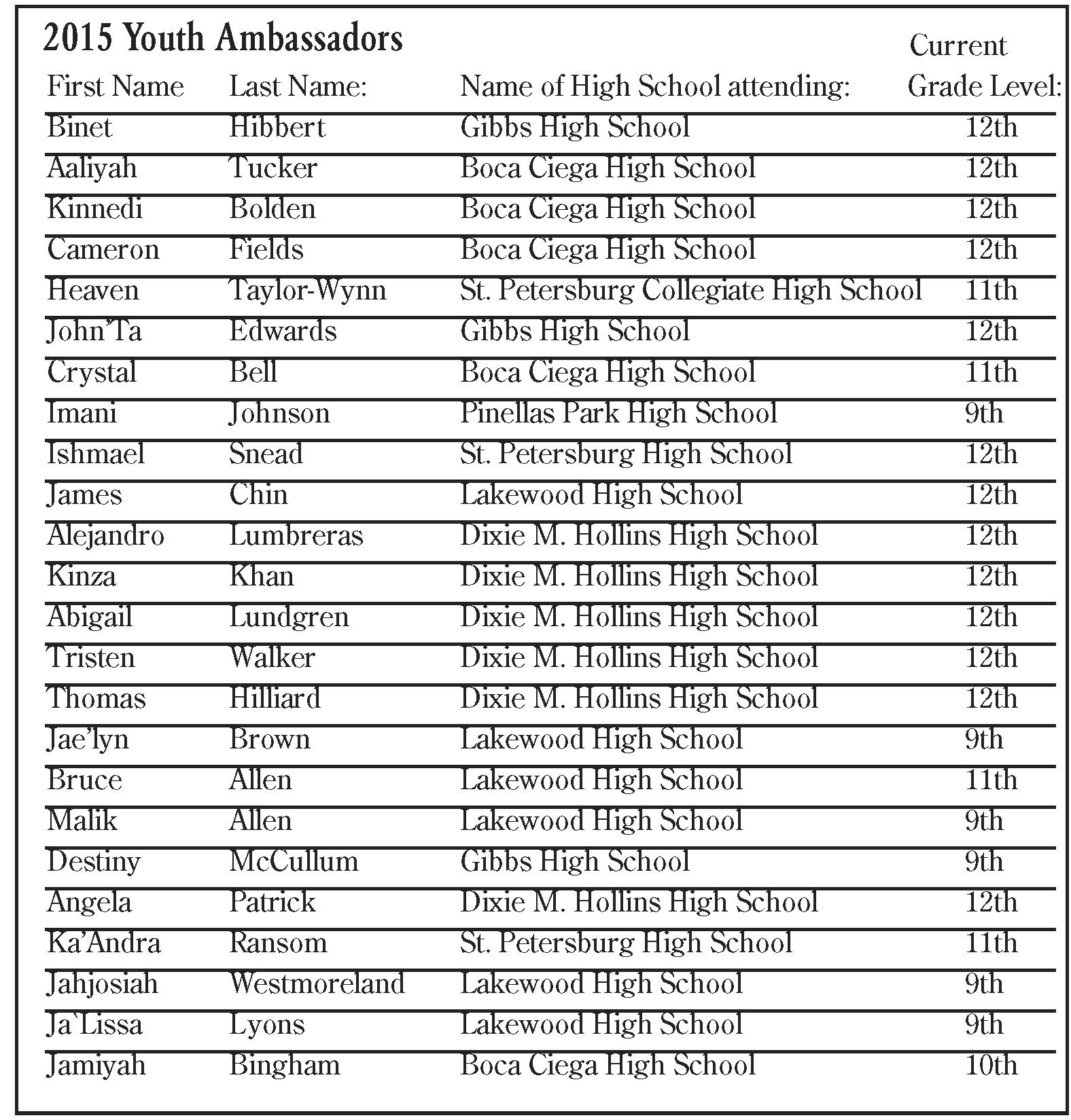 List of Students, MLK Ambassadors