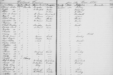 Mormon church to digitally index millions of handwritten records on 4 million freed slaves