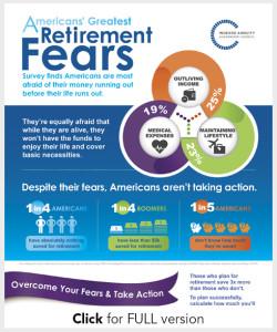 Face Financial Fears, money