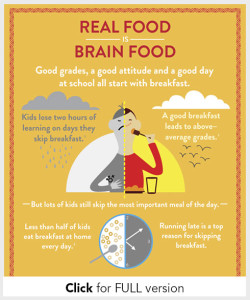 13316-brain food back to school