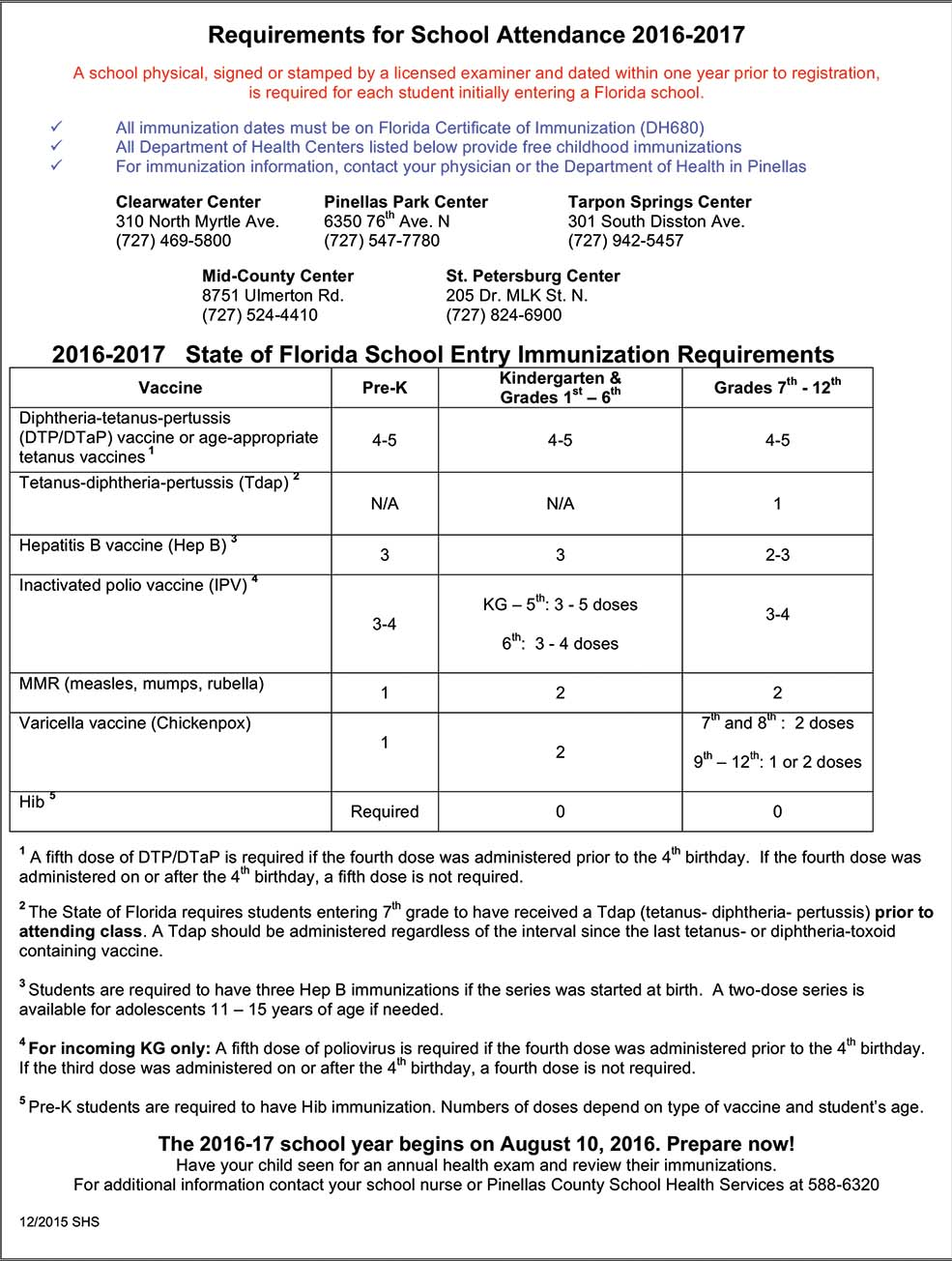 School Requirements 2016-2017 flyer