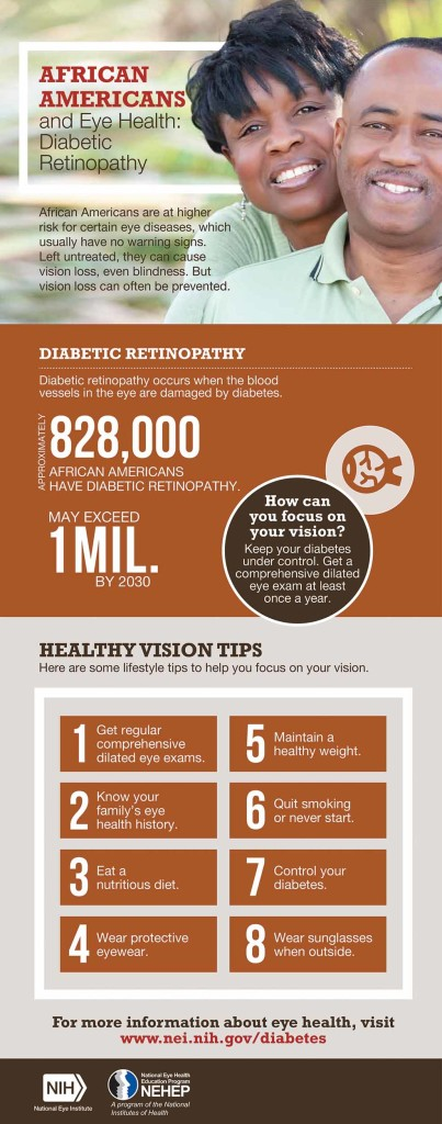 AA_INFOGRAPHIC_DED_HealthyVision