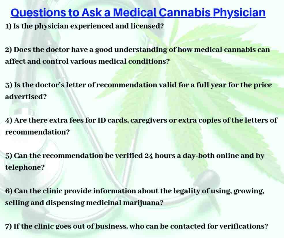 Questions to Ask, medical cannabis, letter